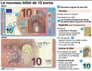 billet10€